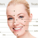 Getting the Best Out of Your Dermal Fillers